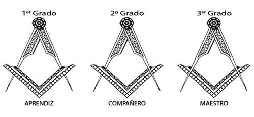 Rituales de la masonería